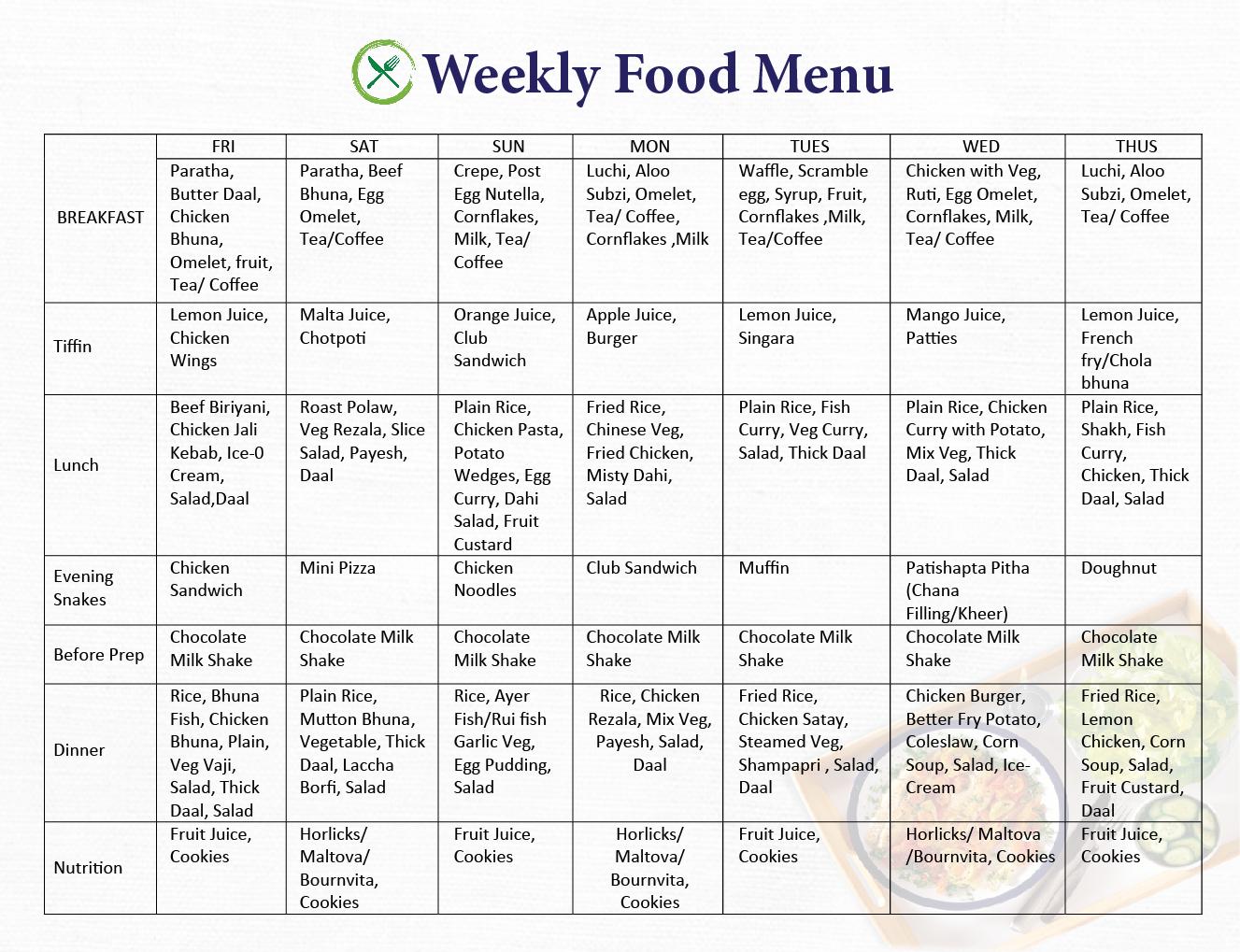 Weekly Food menu 2018-01